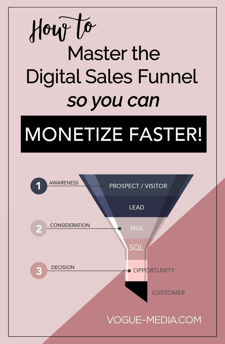 Learn how to master the digital sales funnel so that you can monetize your blog faster. Understanding the sales process using the classic sales funnel is critical to digital as well! #salesfunnel #monetization