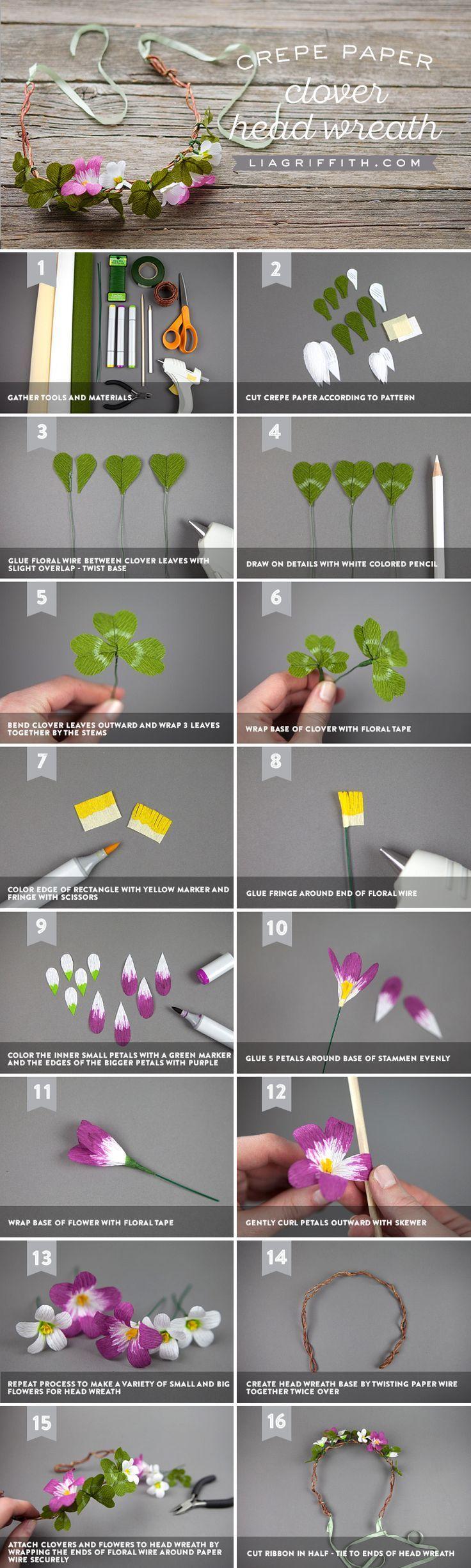 Make a Fairy Head Wreath with Shamrocks and Ribbon | Wreath tutorial ...
