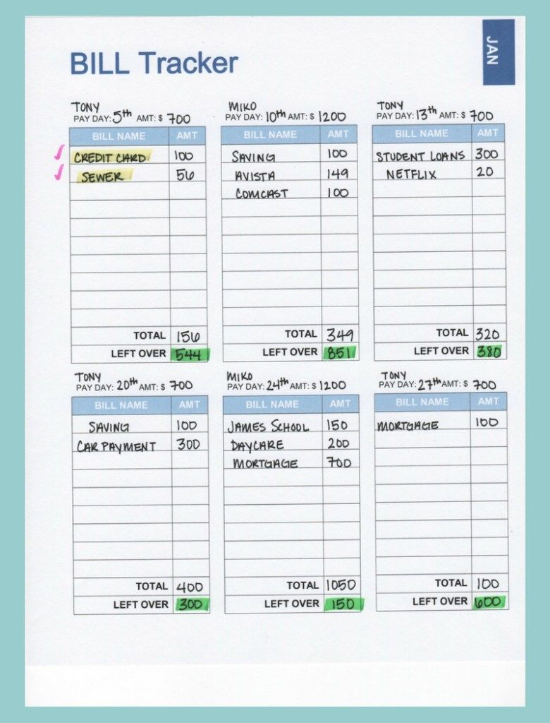 Our 2017 Budget Binder (A Plan for Every Dollar) | Pinterest