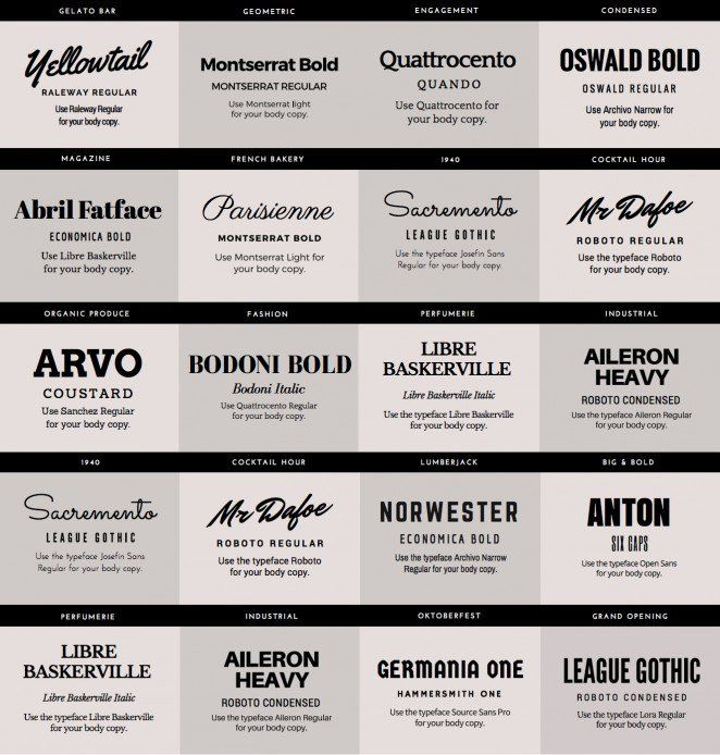 Font Design - How Designers Choose Which Fonts To Use Typography - fonts to use on resume