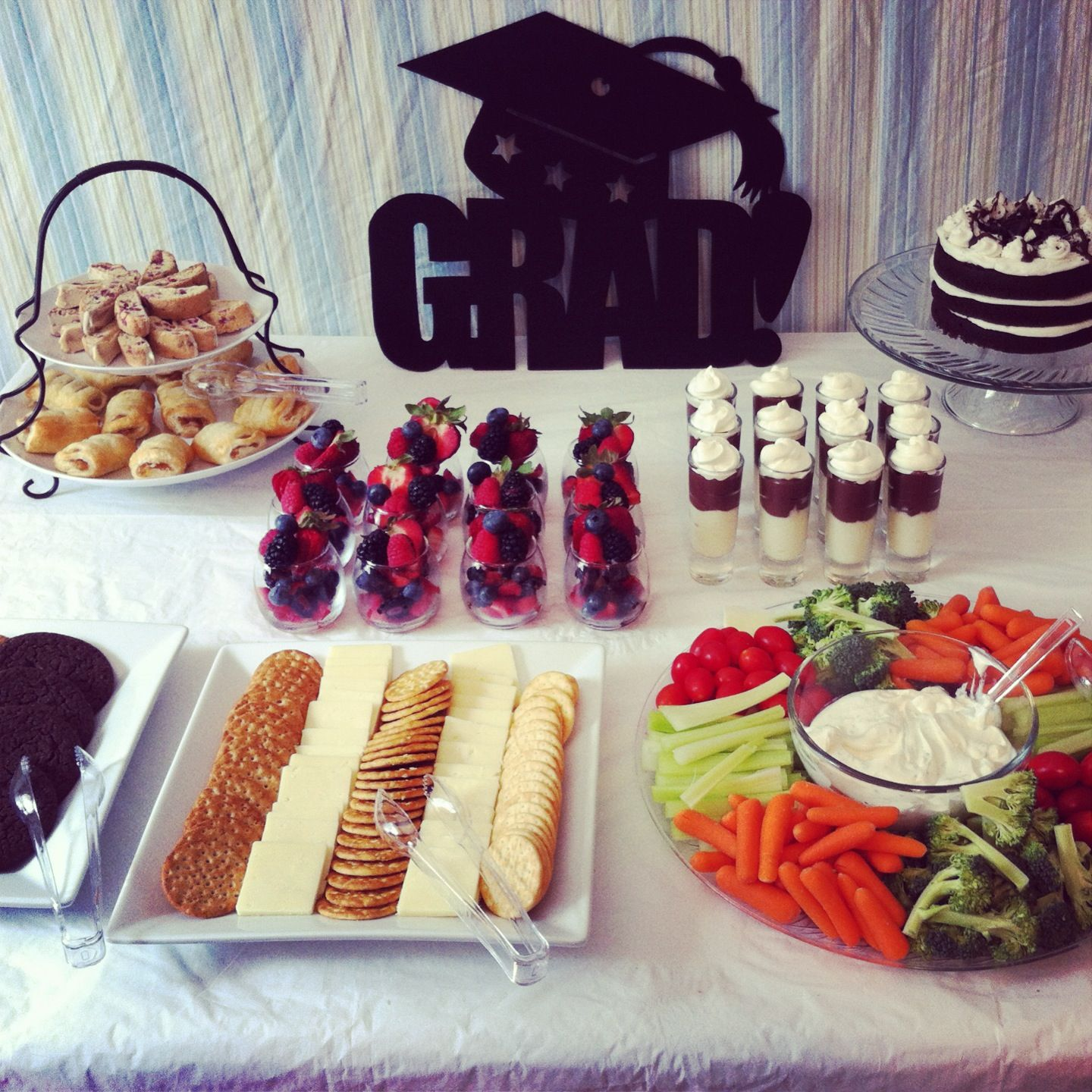 Are There Across The Country Or World That Is Graduating From A School Achievement Contact 395 1792 State Of Black Parent Graduation Party Food