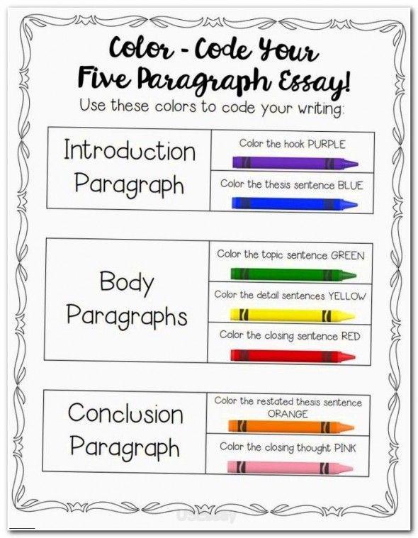 EssayArticles #EssaySimple #EssayGood #essay #essaytips what\u0027s