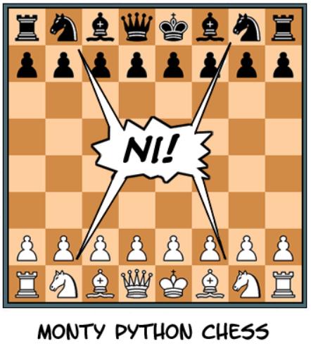 Monty python chess set