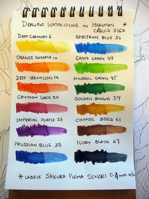 Derwent Watercolor Pencil Wet Chart On Maruman S163 Croquis Paper