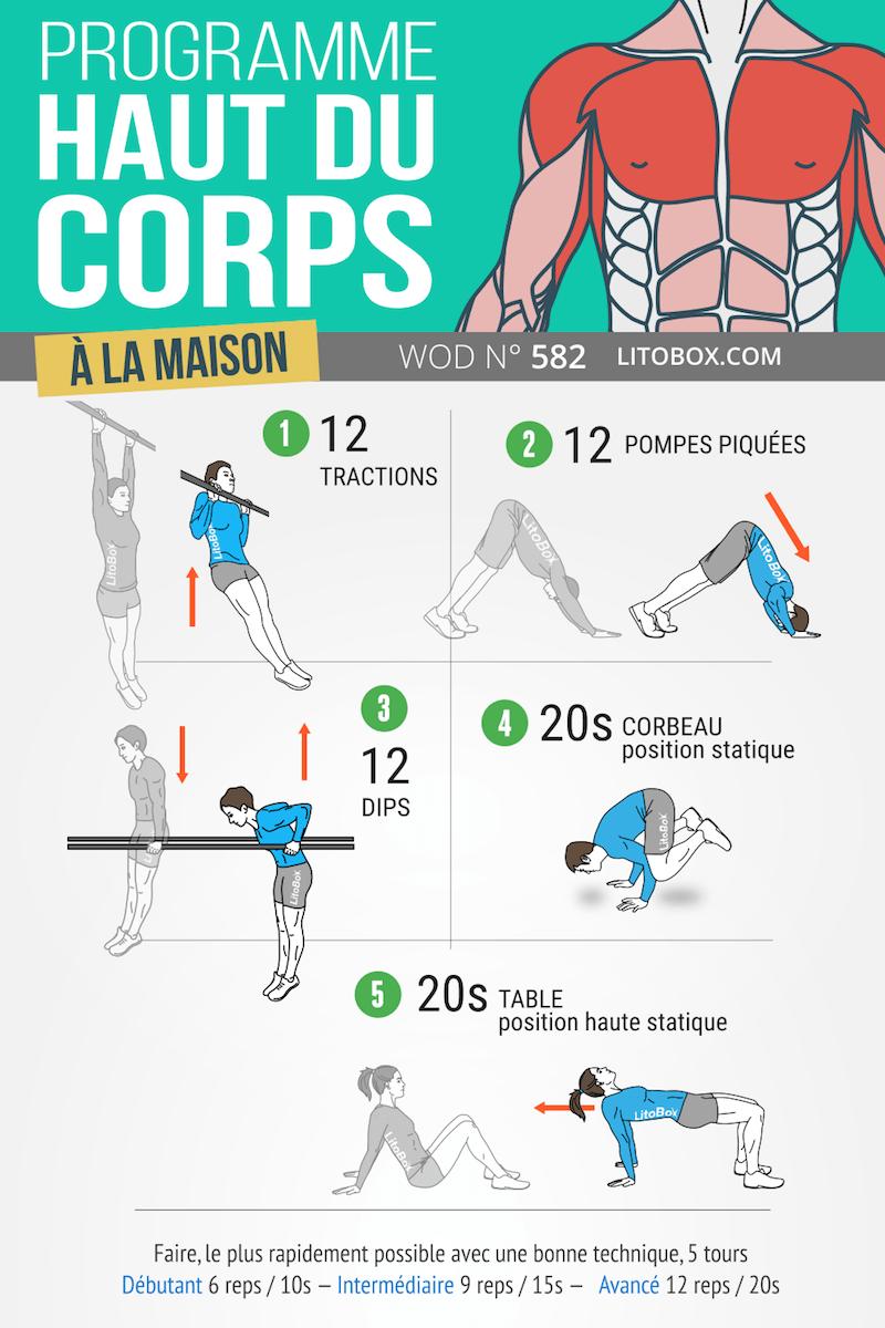 Programme Haut Du Corps A La Maison Handywork Fitness Gym Workout Tips Abs Workout Gym Workouts Women