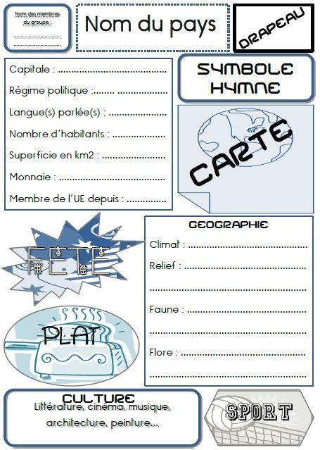 Carte De Leurope Pour Ce2.Pour Faire Un Expose Sur Un Pays Je Suis Prof French Education