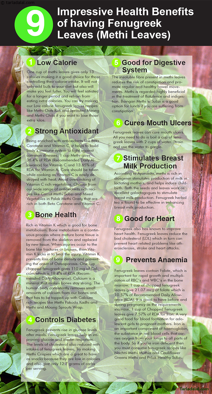 9 health benefits of fenugreek leaves, methi (with images