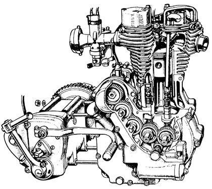 Royal Enfield Bullet Engine Cutaway