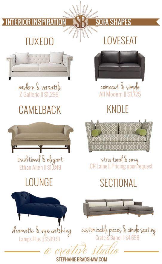 sofa styles Pit Sofa Sofa Styling Family Room Design Blue Interiors Furniture