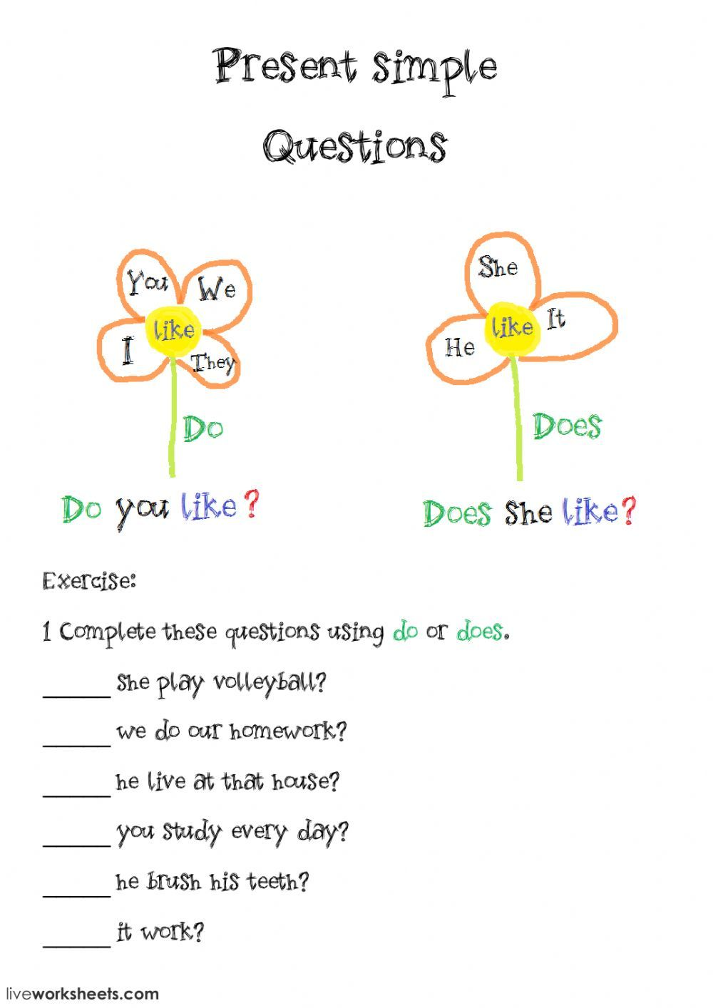 Do Or Does Interactive And Downloadable Worksheet You Can Do The Exercises Online Or Dow English Worksheets For Kids English Grammar For Kids Grammar For Kids [ 1414 x 1000 Pixel ]