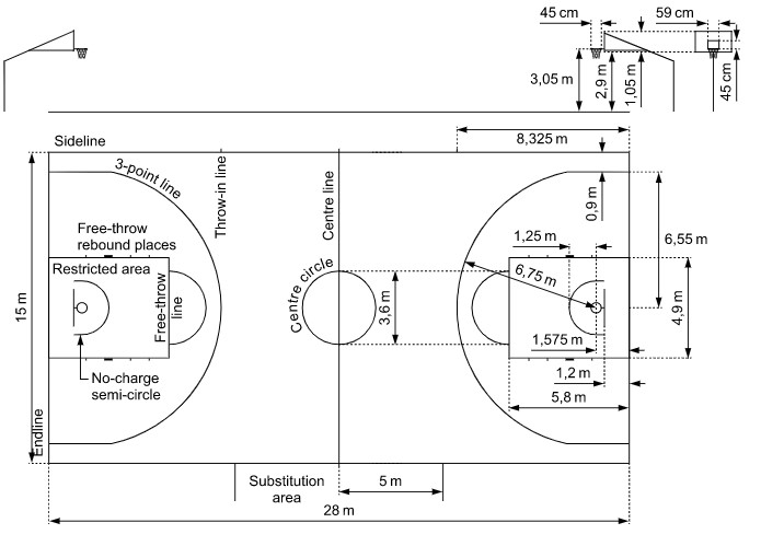 Basketball Court Dimension With Diagram And Layout Drawing 3 Basketball Court Basketball Automotive Electrical