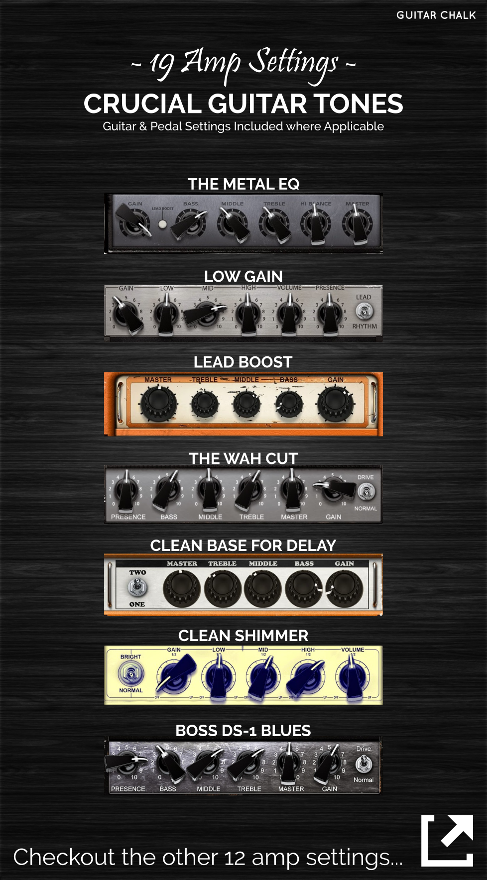 Quick Guitar Amp Settings Guide 19 Amplifier Presets Music