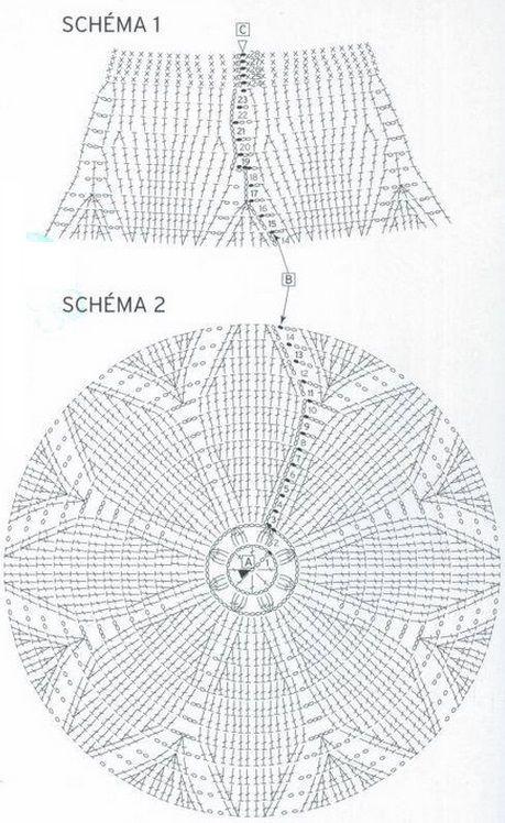 Вязание берета крючком | HATS | Pinterest | Chart, Crochet and Craft