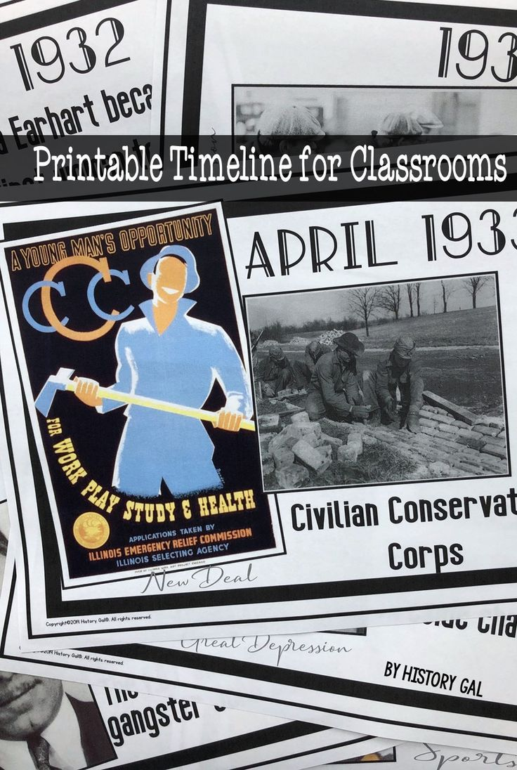 1930s Printable Timeline (With images) Teaching us