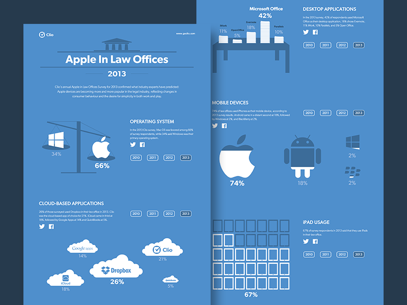 Daily Inspiration #1905 | Interactive infographic, Daily ...