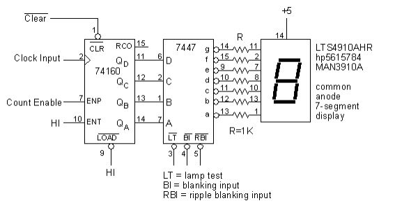 circuit on how to wire a 7447 decoder or driver to a common 7447 Data Sheet