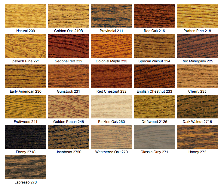 Wood Stain Color Chart Home Design And Living Room Furniture