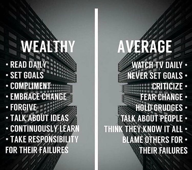 Wealthy VS. Average | Beautiful Quotes | Poor people quotes, Poor