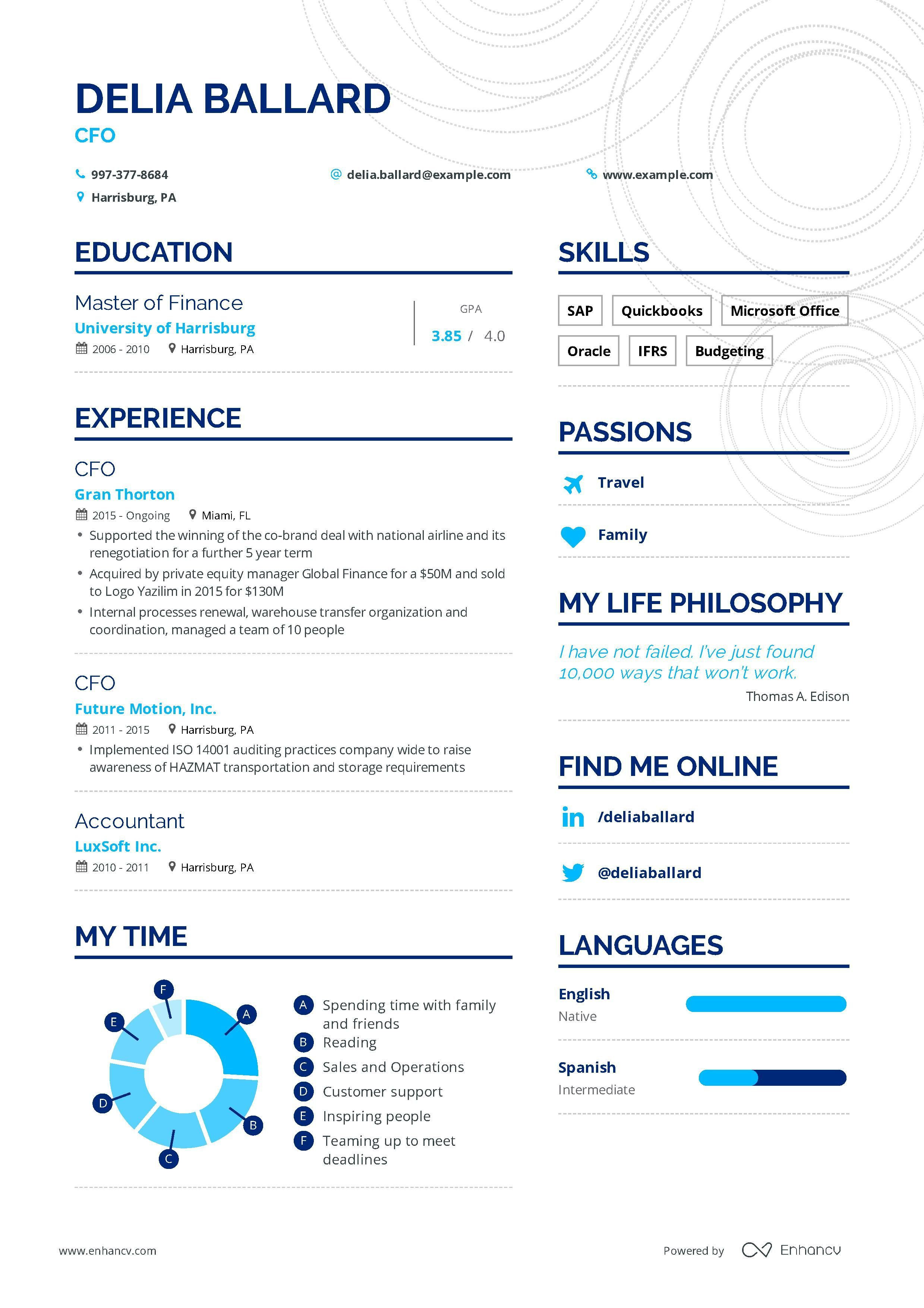 Cfo Resume Example And Guide For 2019 Business Management And Leadership Resume Examples Cfo Res Resume Examples Business Management Resume Writing Tips