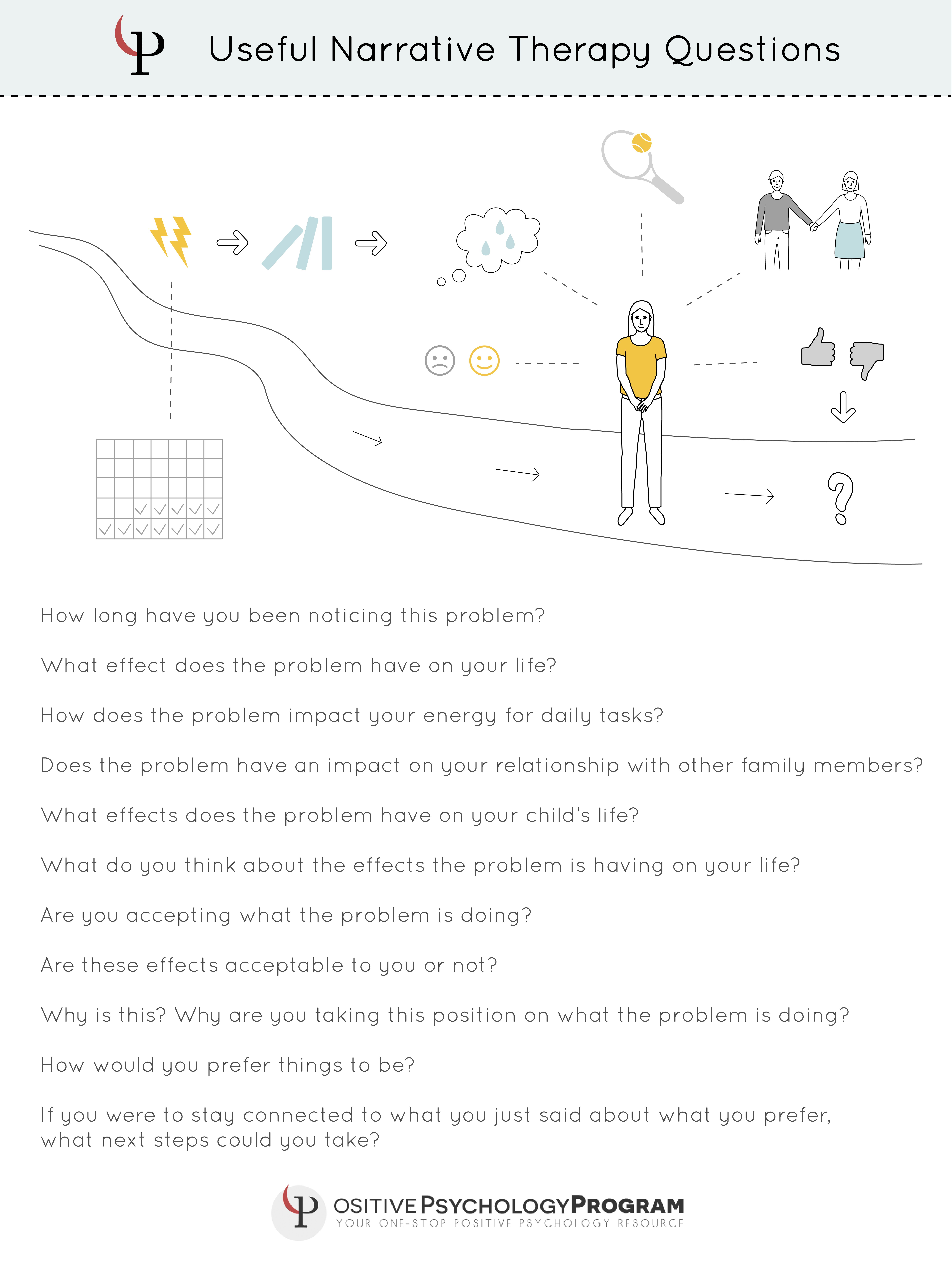 Narrative Therapy Questions Infographic Therapy Questions Therapy Worksheets Art Therapy Activities