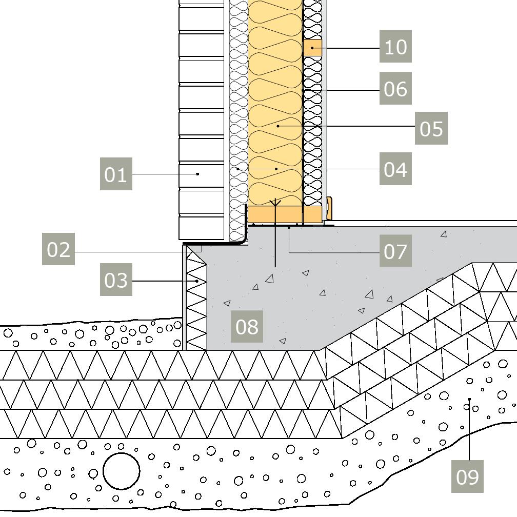 Image result for grund platta konstruktion   Teknikvecka   Pinterest
