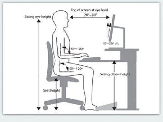 Ergonomics Made Simple Posters For Computer Work And Workplace Safety Simple Poster Workplace Safety Ergonomics