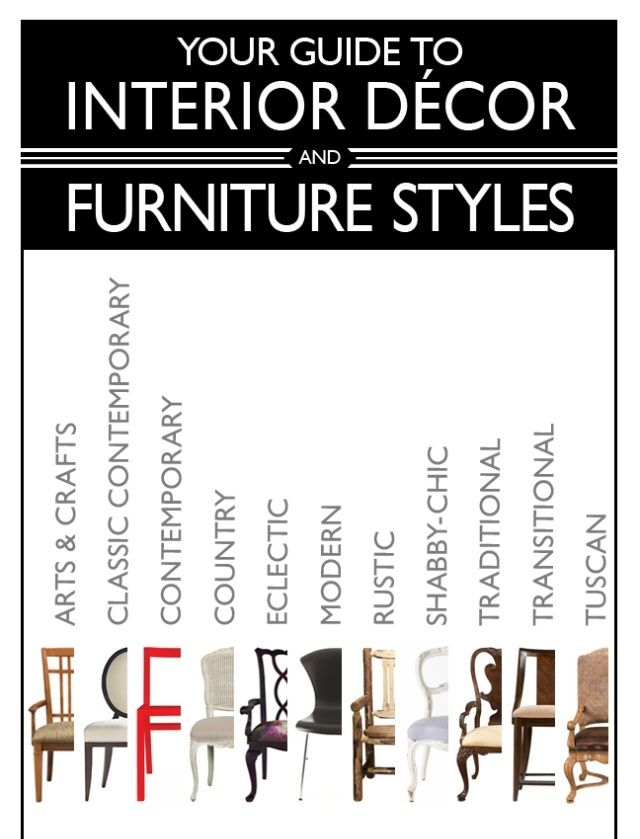 Your Visual Guide To Furniture Style Furniture Styles Guide