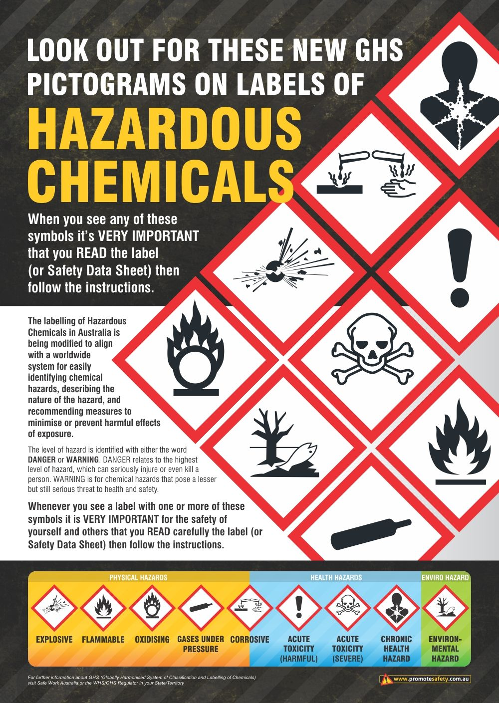 Image result for work health and safety australia chemical