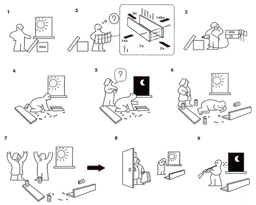 A Parody On The Infamous Ikea Instruction Manual