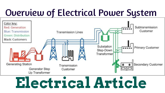 Overview Of Electrical Power System Network Basic Electrical Engineering System Power