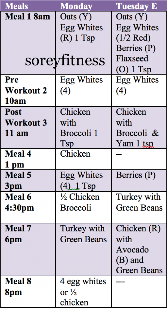Day Fix Extreme Review Week  Meal Plan  Workout  St