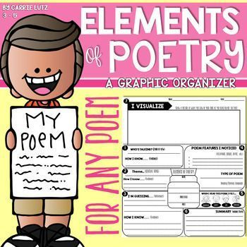 Elements of Poetry Graphic Organizer - For ANY Poem Text evidence