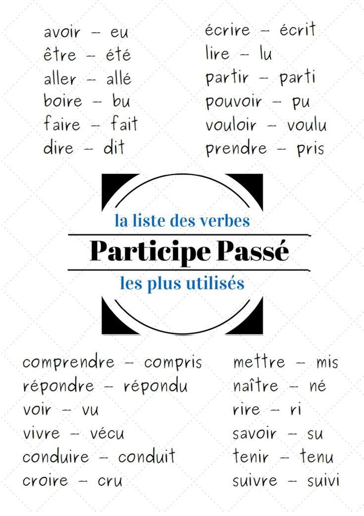 Passe Compose Et Imparfait Compose French Imparfait Passe Franzosisch Lernen Franzosisch Unterrichten Franzosischunterricht