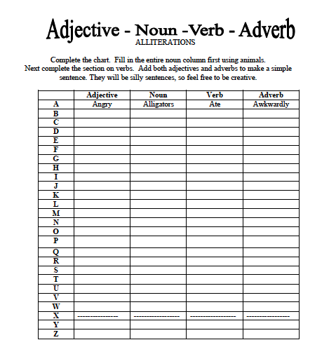 Adjective, Noun, Verb, Adverb Alliteration Worksheet | Ms ...