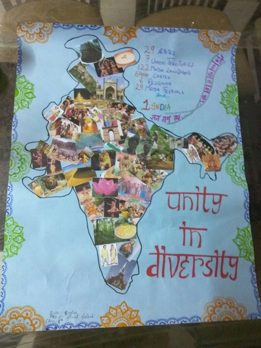 Unity In Diversity Of India India Unityindiversity Unity