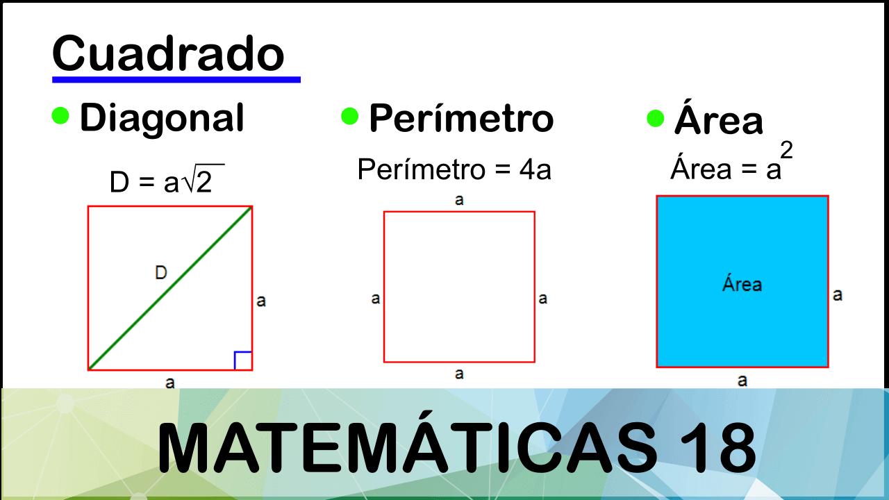 Cuadrado Area De Un Cuadrado Cuadros Matematicas