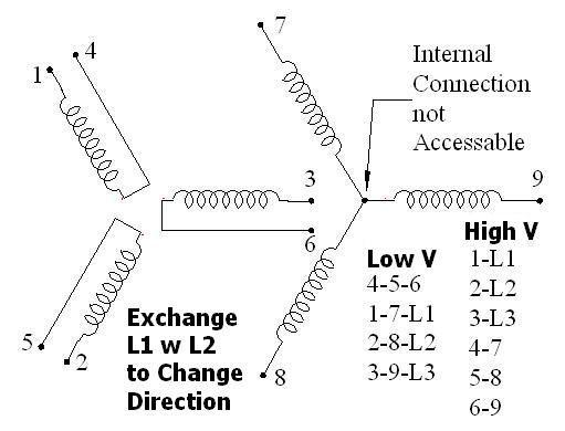 3 Phase Motor Wiring Diagram 9 Wire Diagram Pinterest Diagram