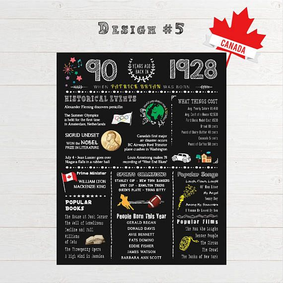 90th Birthday 1928 Canada Chalkboard Poster Sign A Fun Filled With Facts Events And Tidbits From Makes An Excellent Gift Or Party