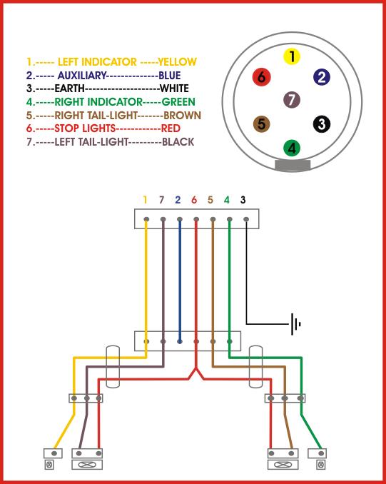 Diagrama De Fiacao Ford F250 Para Luz De Reboque Bookingritzcarlton Info Reboque Carro Reboques Ford F250