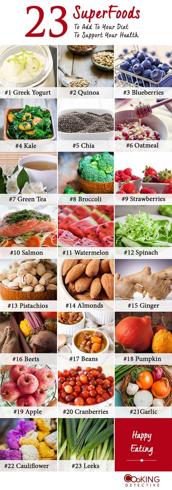 23 Superfoods for a healthy life - Best Pickist #gezondeten