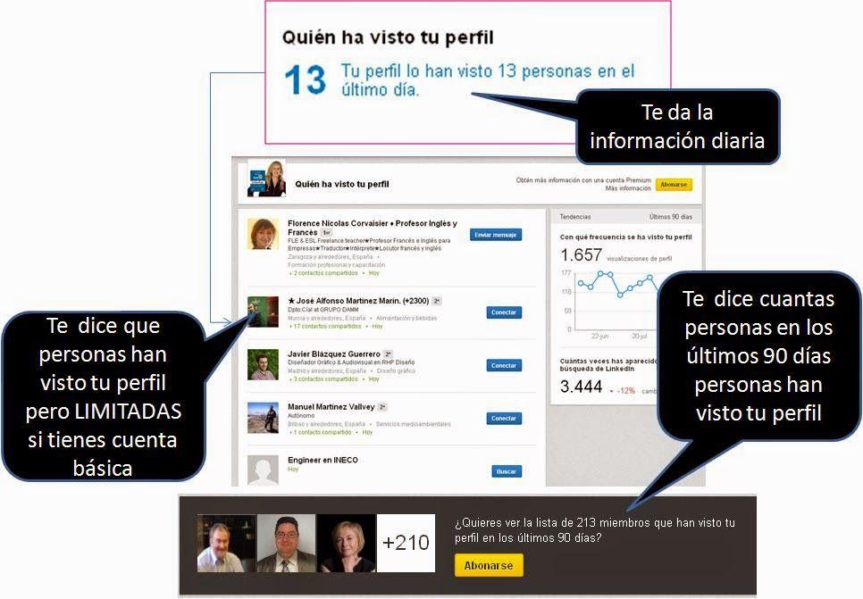 9 Formas De Medir Tu Influencia En Linkedin Kpi S De Tu Social Selling Linkedin Socialismo Redes Sociales Marca Personal