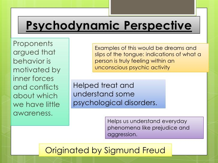 the psychodynamic perspective originated with sigmund freud