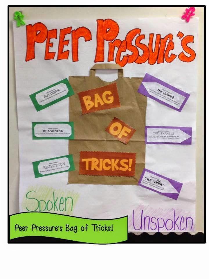 Teaching How To Resist Negative Peer Pressure Counseling Lessons Peer Pressure Lessons Peer Pressure