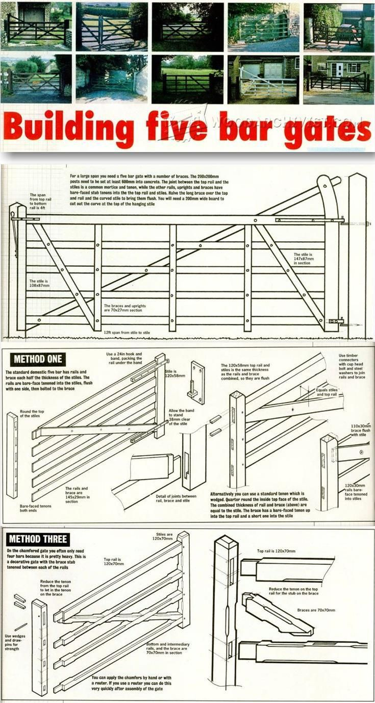 Building Five Bar Gates - Outdoor Plans and Projects   WoodArchivist ...