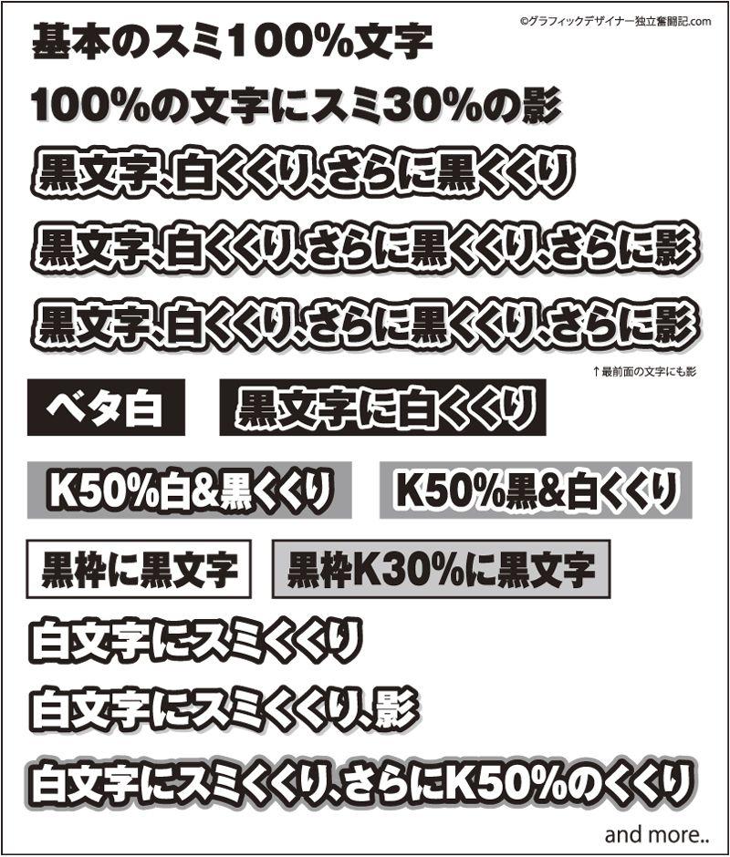 モノクロ原稿での文字の装飾パターン テキストデザイン グラフィックデザインのタイポグラフィー タイポグラフィー