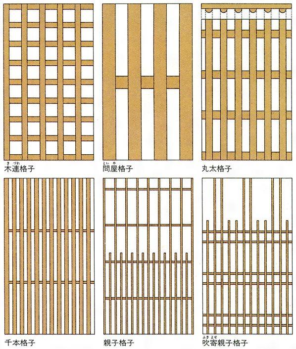 日本大百科全書 ニッポニカ 格子の用語解説 木 竹 金属などを