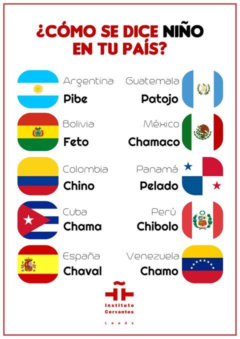 Chaval ? Pibe? Chamaco? ...