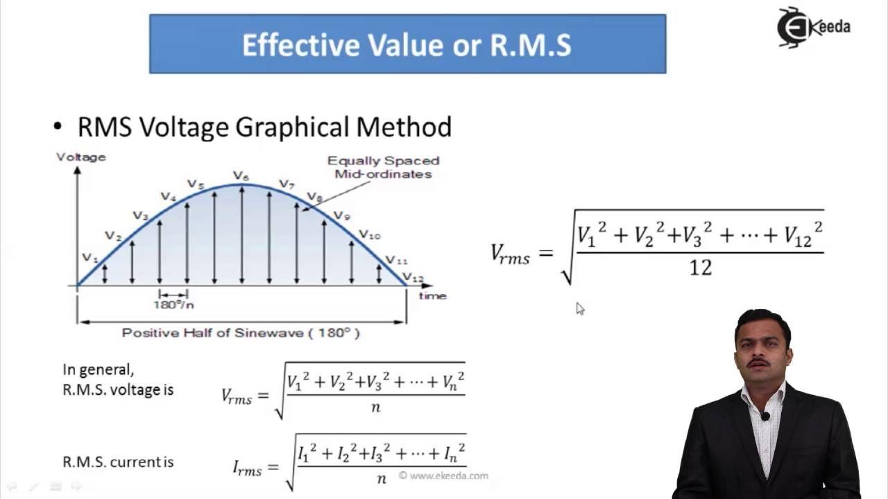 Learn Ac Circuits Online Effective Value Rms Ekeedacom Power In