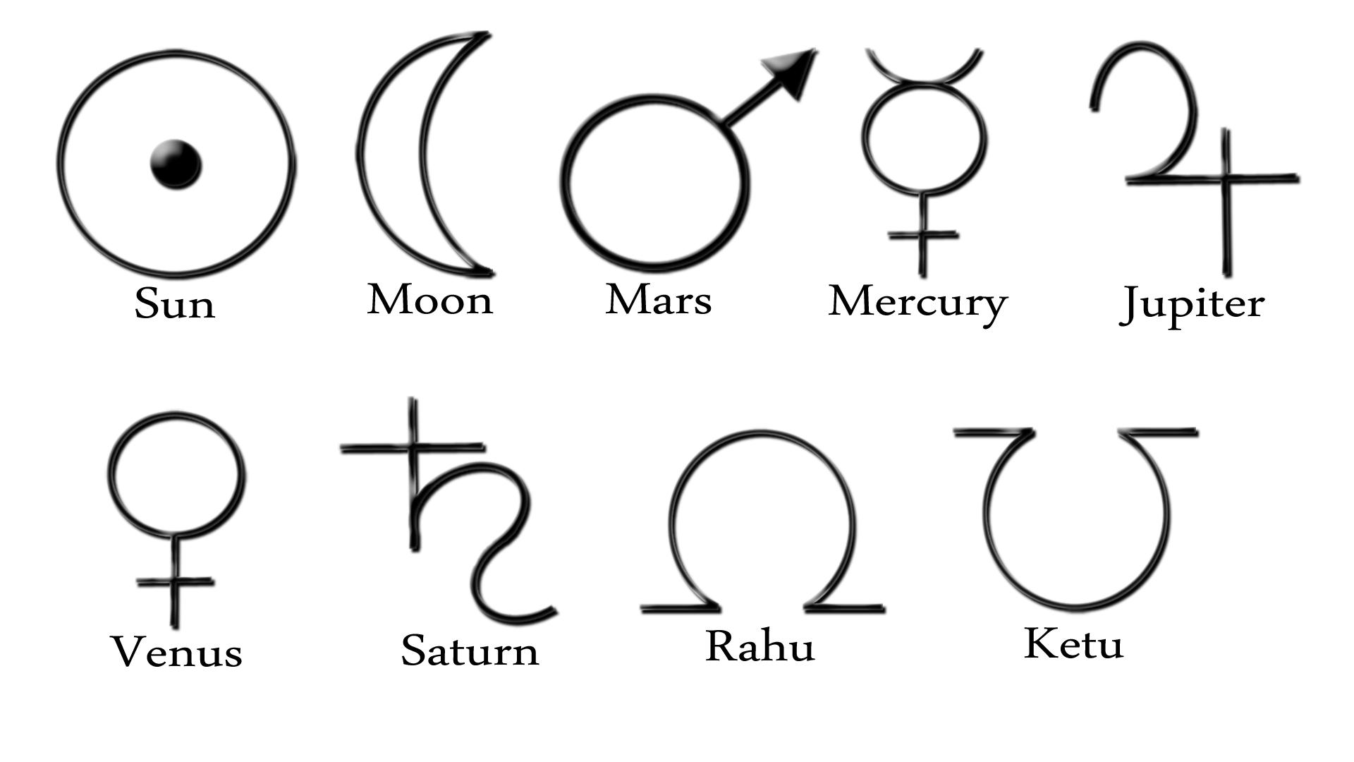 Dancing Talent Vedic Astrology