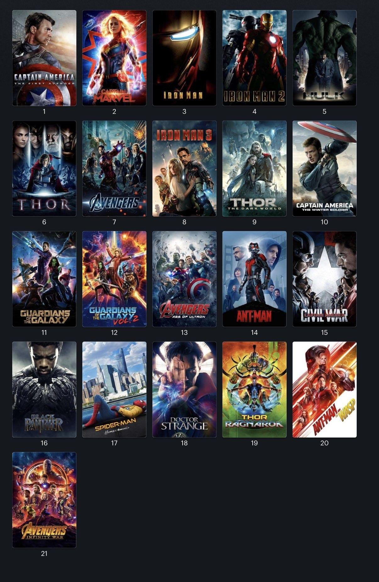 Marvelcomics Chronological Order Marvel Comics Marvel Marvel Iron Man Tom Holland Spiderman